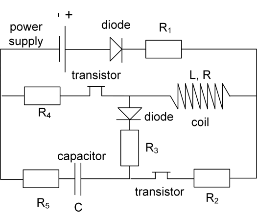 The electric circuit consists of a power generator, a coil