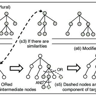 Architecture of a WirelessHART network (Credit: HART