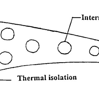 (PDF) Film cooling on a turbine guide vane: A numerical