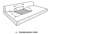 Design of grate inlet, curb-opening inlet and combination