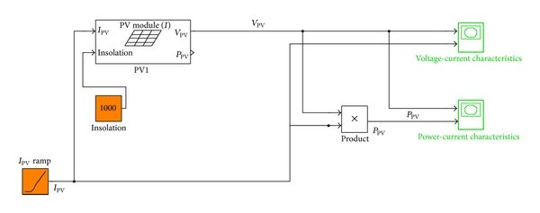 Pv System: Block Diagram Of Pv System