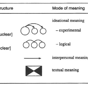 (PDF) Systemic functional-multimodal discourse analysis