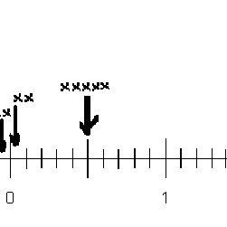 (PDF) Locating negative decimals on the number line