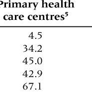 (PDF) Evaluation of outpatient paediatric drug