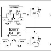 Two level PWM patterns for (a) Phase A and (b) Phase B of
