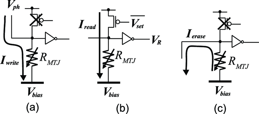 Circuit operations of the proposed analog-to-stochastic