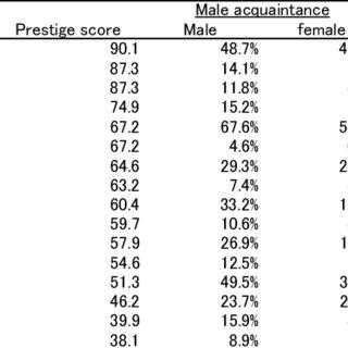 97+ Baby Gender Predictor Name Generator Baby Names For