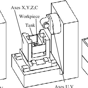 (PDF) Tool fabrication system for micro/nano milling