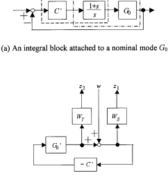 block diagram modiication for a servo control system required for force control of csp the [ 850 x 1071 Pixel ]