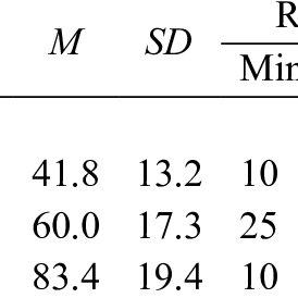 (PDF) The Role of Aptitude in Second Language Segmental