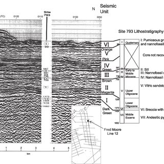(PDF) Architecture and Tectonic Evolution of...