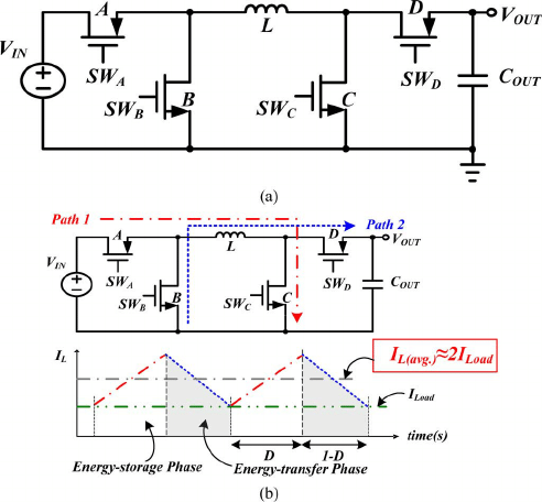 (a) Topology of H-bridge for the buck–boost converter and