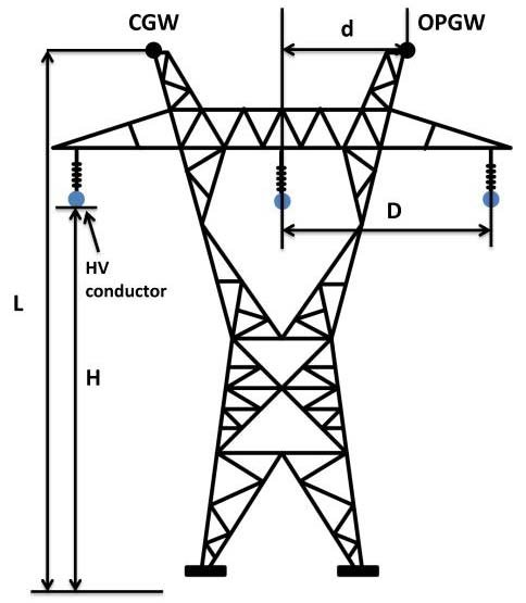 Single-circuit lattice tower with the CGW and OPGW