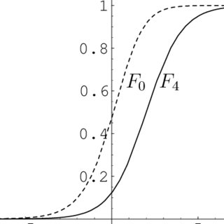 Comparison of approximations in inverse powers of gauge