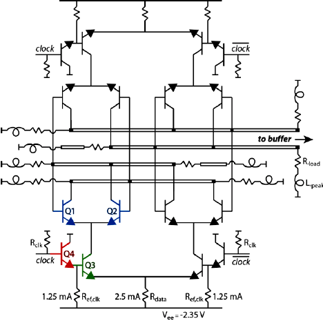 Schematic of the static frequency divider, w/ bias