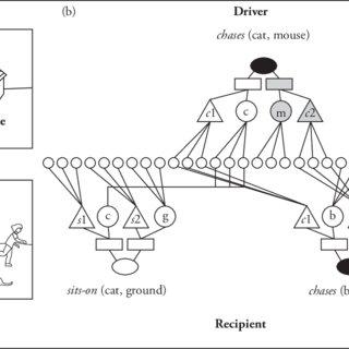 (PDF) Analogy and Relational Reasoning