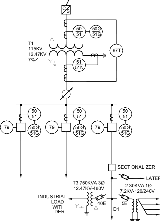 Typical Power Distribution System Including Protection