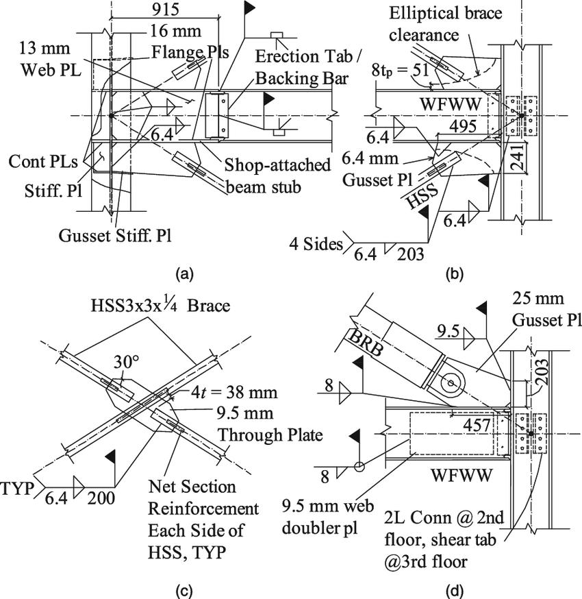 Welding Diagram T Joint