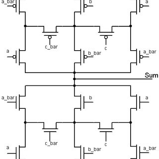 (PDF) Low-power and high-performance 1-bit CMOS Full Adder