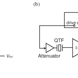 (a) The schematic circuit of the I-V converter. (b) The