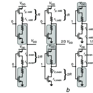 (PDF) Transistor–resistor-stacked voltage-mode PAM-4