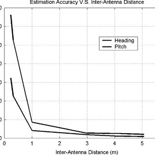 (PDF) Harnessing High-Altitude Wind Power