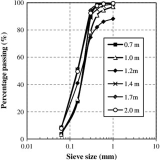 (PDF) The shaft capacity of pipe piles in sand