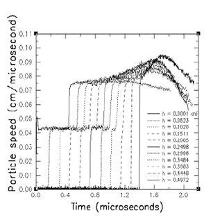 (PDF) Progress in Statistical Crack Mechanics : An