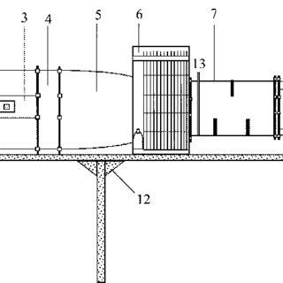 (PDF) Optimum design parameters of a heat exchanger