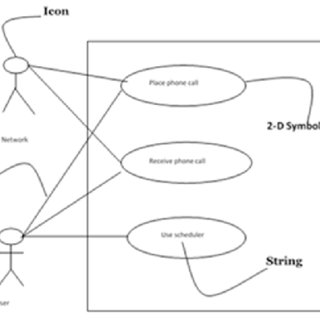 (PDF) Using Cognitive Maps of Mental Models to Evaluate