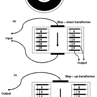 Equivalent circuit of the piezoelectric transformer