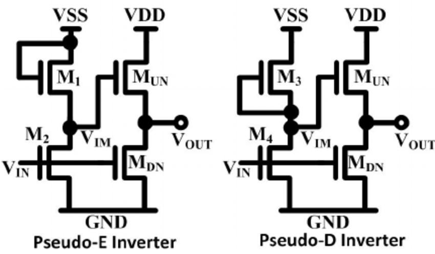 Pseudo-CMOS: A novel design style for flexible electronics