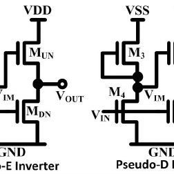 (a) The sideview of an IGZO TFT, and (b) a circuit sample