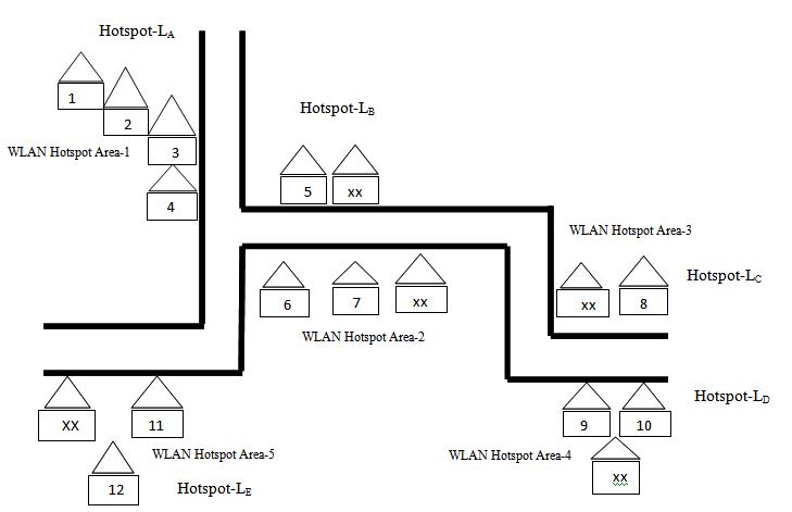 Block Diagram Representation of Target Areas Legend-Key: 1