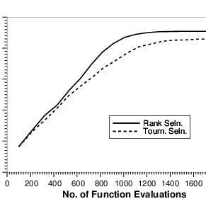 (PDF) On Decentralizing Selection Algorithms