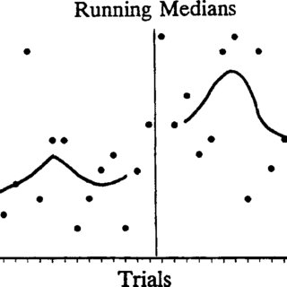 Data from a hypothetical example of an alternating