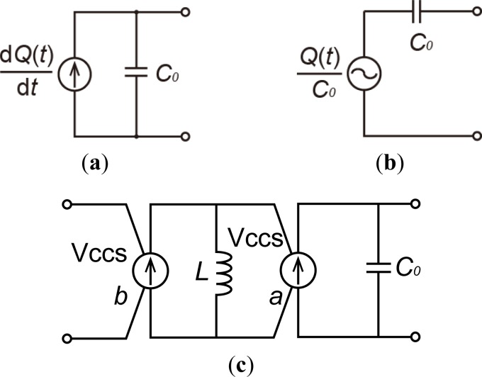 Circuit models for a charge source with a piezoelectric