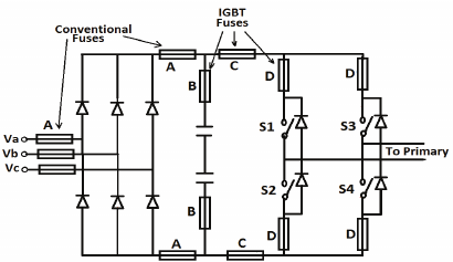 Fuse placement for inverter based resistance welding