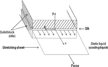 MHD flow and heat transfer of an Ostwald–de Waele fluid