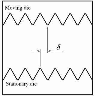 (PDF) Investigation into Thread Rolling Characteristics of
