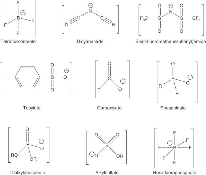 Examples of anions that can be paired with