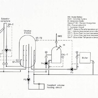 Schematic diagram of ventilation/space heating system