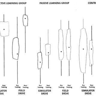 Figure A1 . Original version of the Paas mental effort