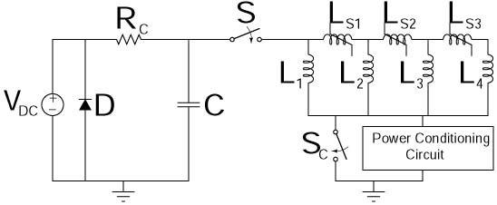 Basic schematic of FCG simulator with power conditioning