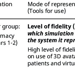 (PDF) A Gamification Framework for Training of Patient and
