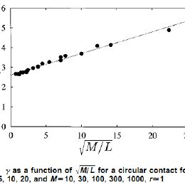(PDF) Oil lubrication on high-speed spindle bearing system