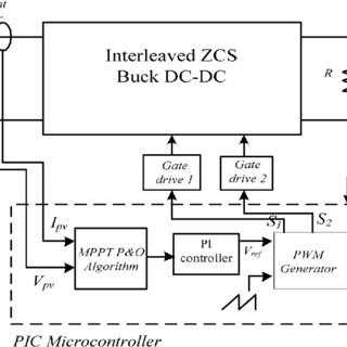 Isolated bidirectional full-bridge dc-dc converter with an