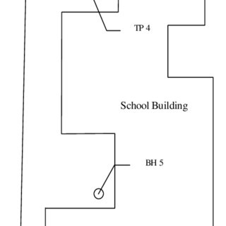 (PDF) Cracking of RC School Building Due to Soil Expansion