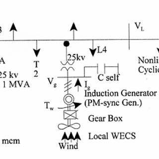 (PDF) A Novel FACTS Based (DDSC) Compensator for Power