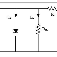The operation flow chart of the PV system with the